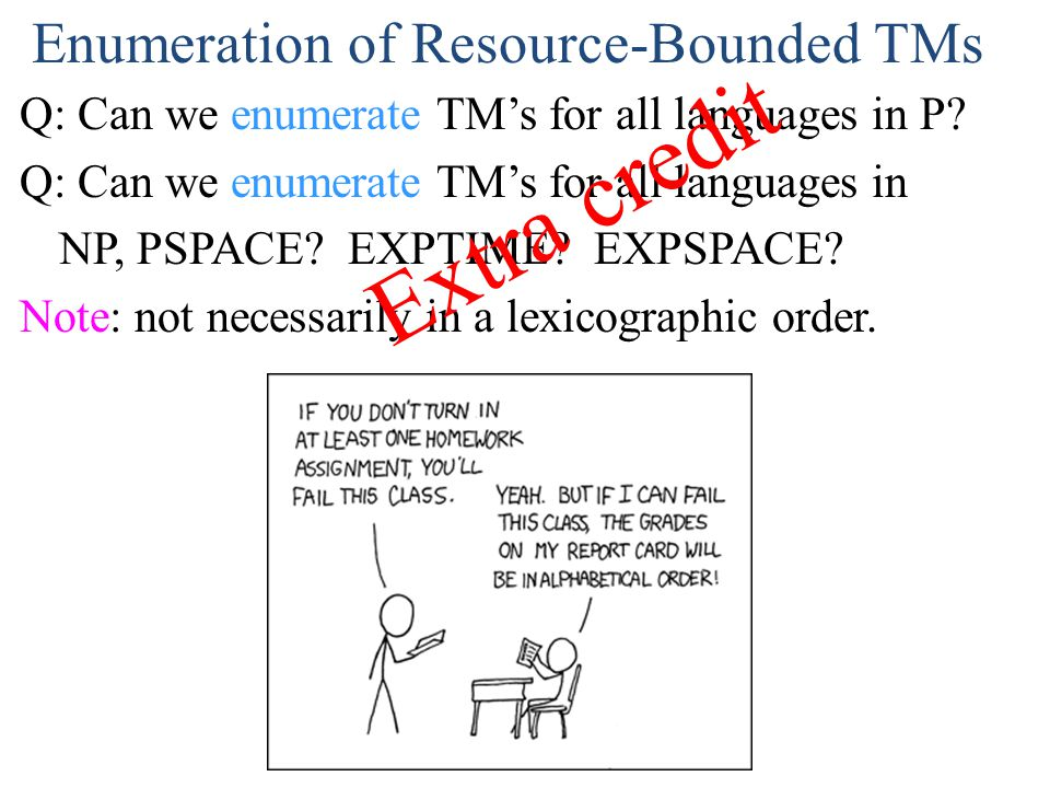 Enumeration of Resource-Bounded TMs