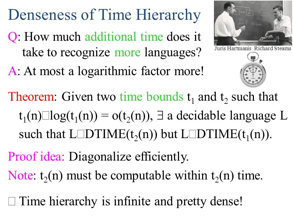 Denseness of Time Hierarchy