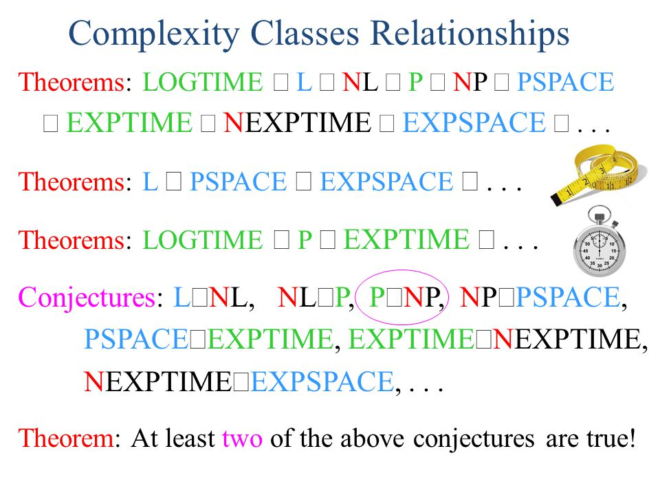 Complexity Classes Relationships