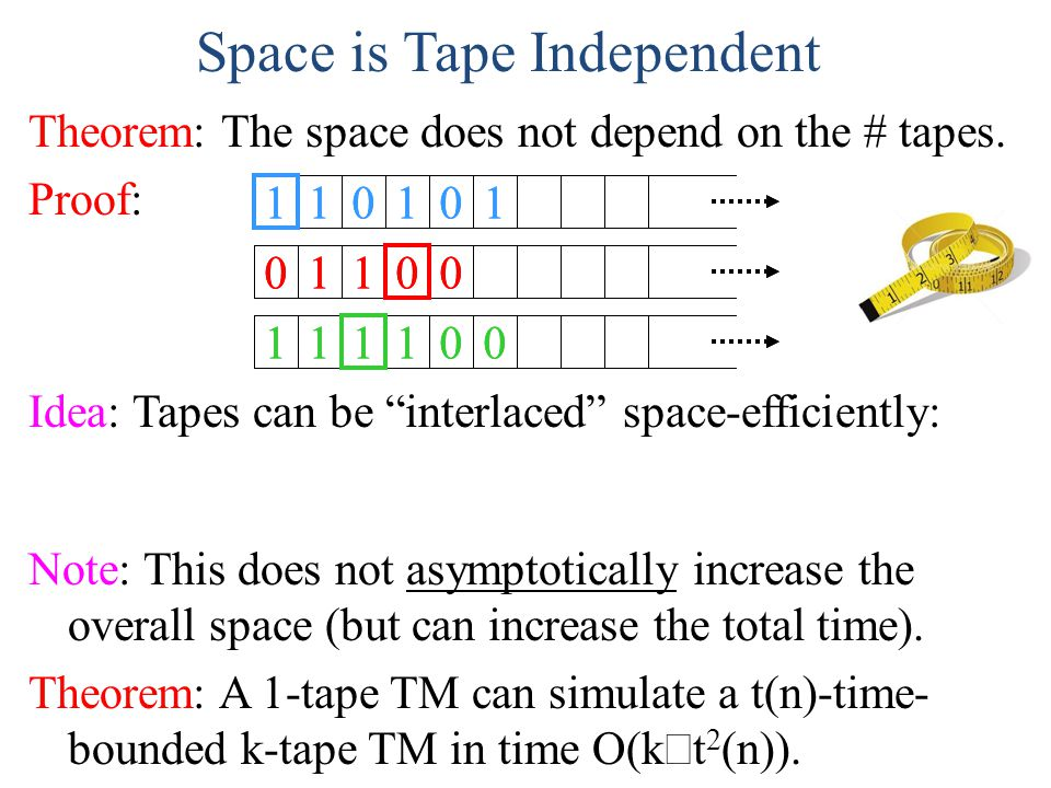 Space is Tape Independent