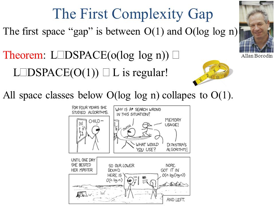 The First Complexity Gap