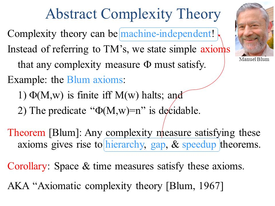 Abstract Complexity Theory