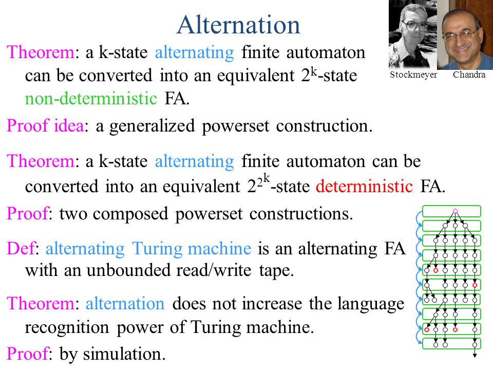 Alternation Theorem: a k-state alternating finite automaton