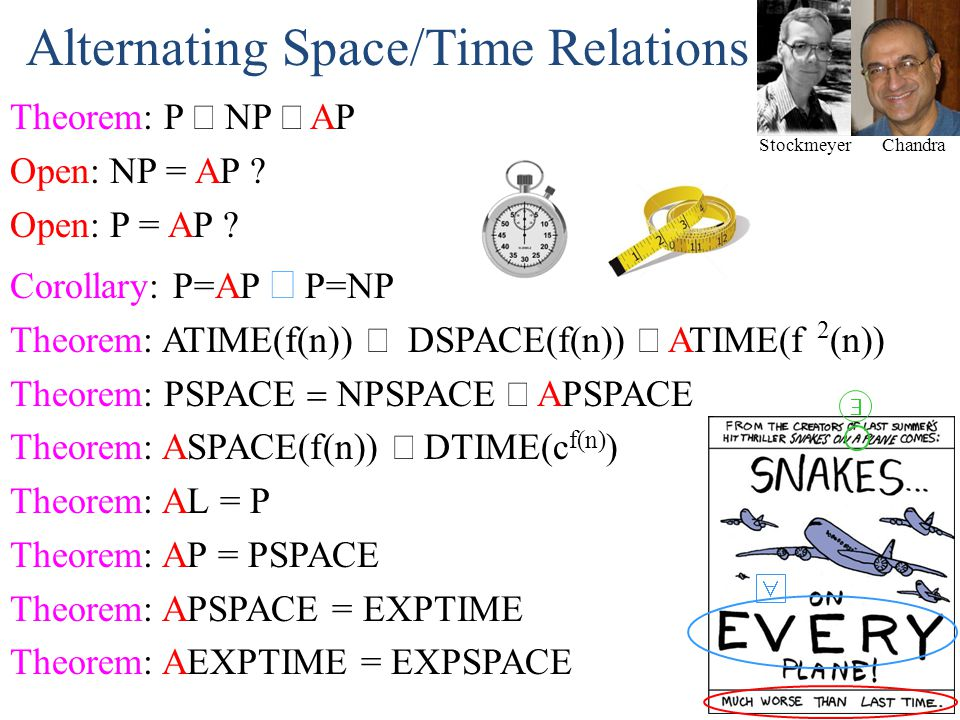 Alternating Space/Time Relations