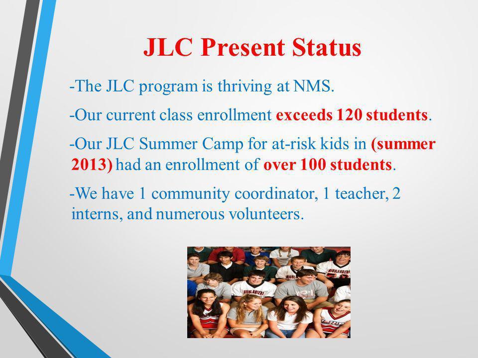 JLC Present Status