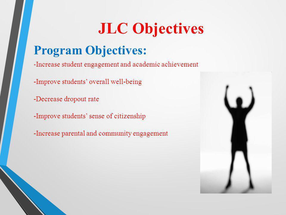 JLC Objectives Program Objectives: