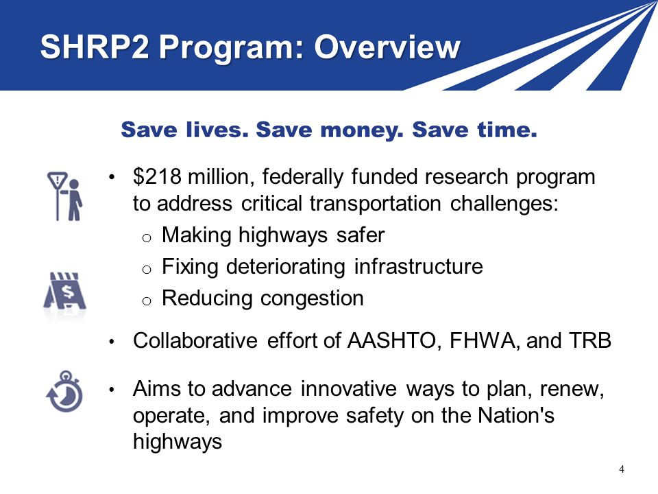 SHRP2 Program: Overview