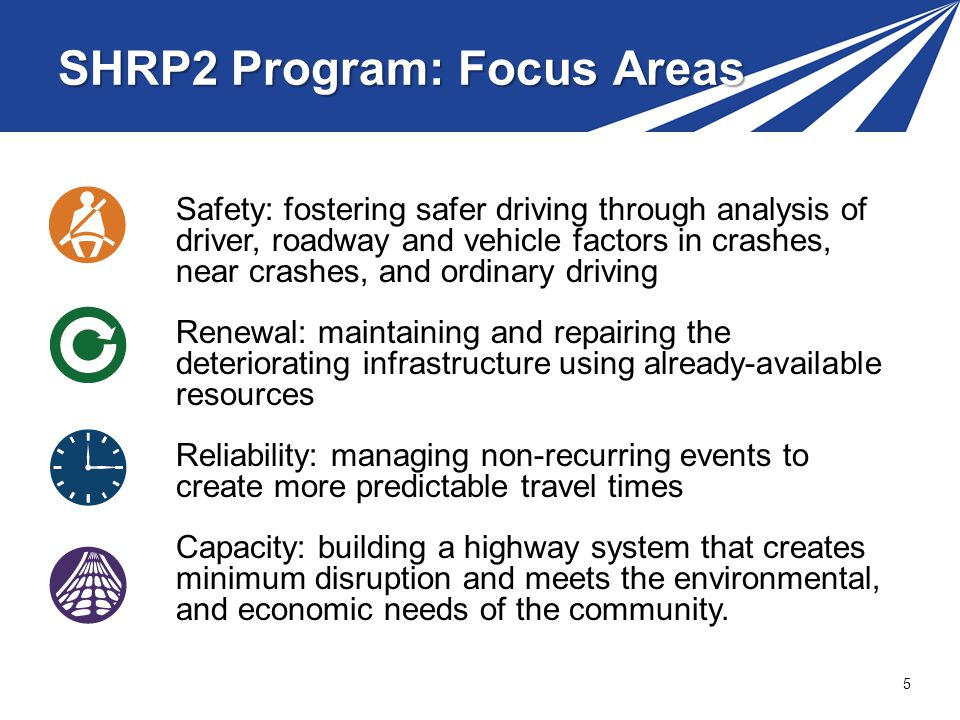 SHRP2 Program: Focus Areas