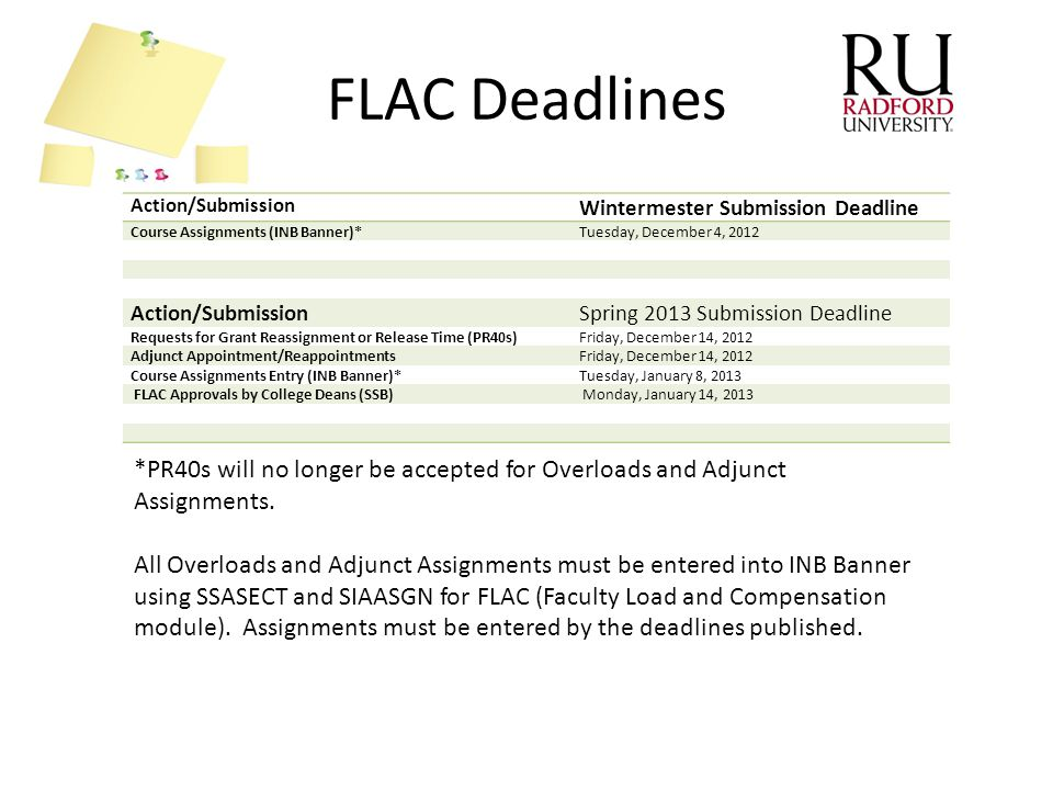 FLAC Deadlines Action/Submission. Wintermester Submission Deadline. Course Assignments (INB Banner)*