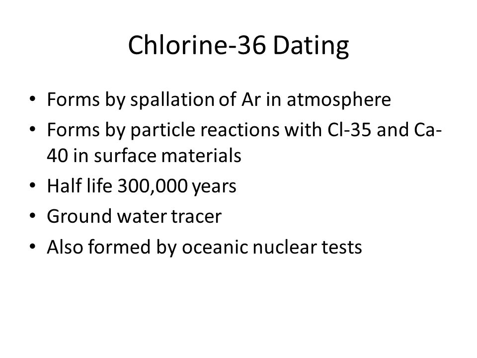 Chlorine-36 Dating Forms by spallation of Ar in atmosphere