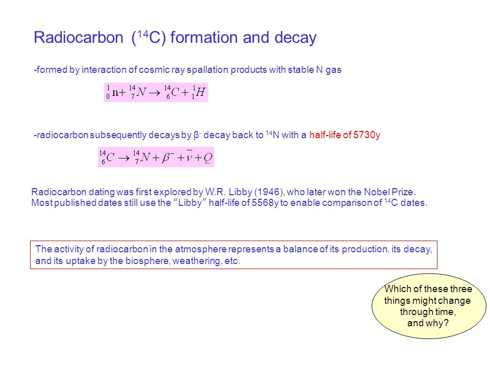 Radiocarbon (14C) formation and decay