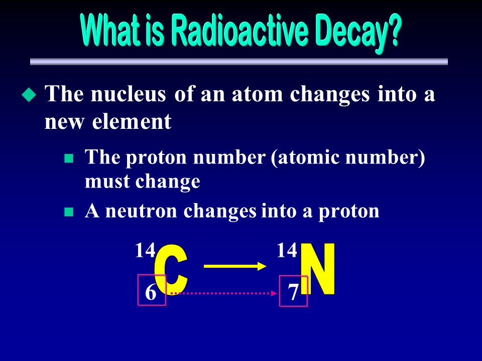 What is Radioactive Decay