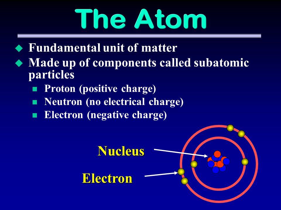 The Atom Nucleus Electron Fundamental unit of matter