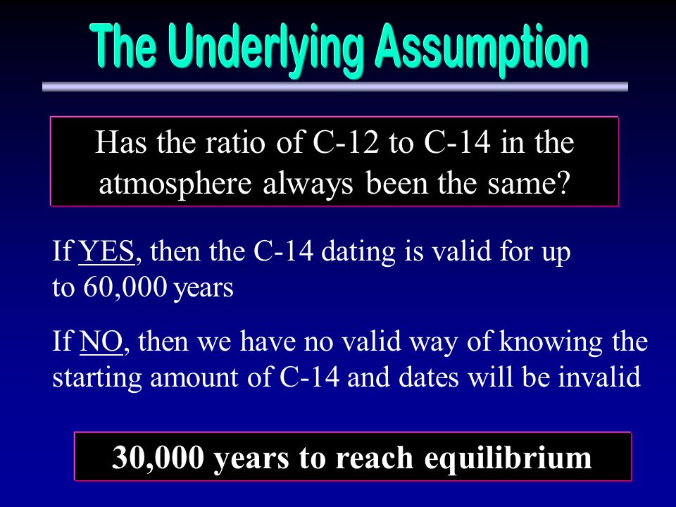 30,000 years to reach equilibrium