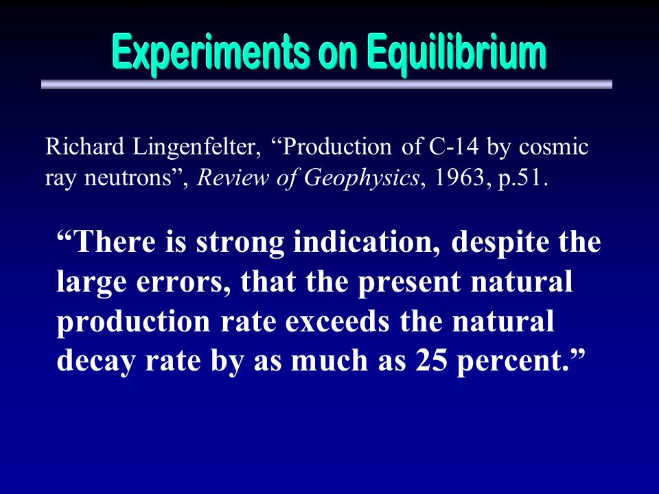 Experiments on Equilibrium