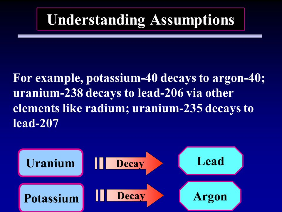 Potassium 40 used for dating