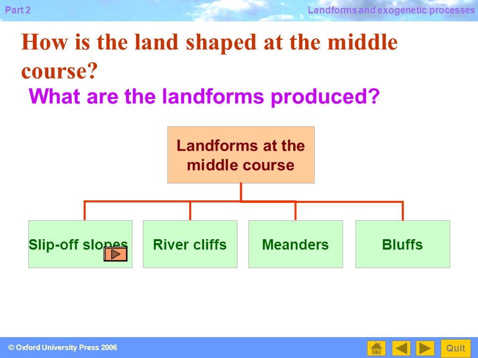 Landforms at the middle course