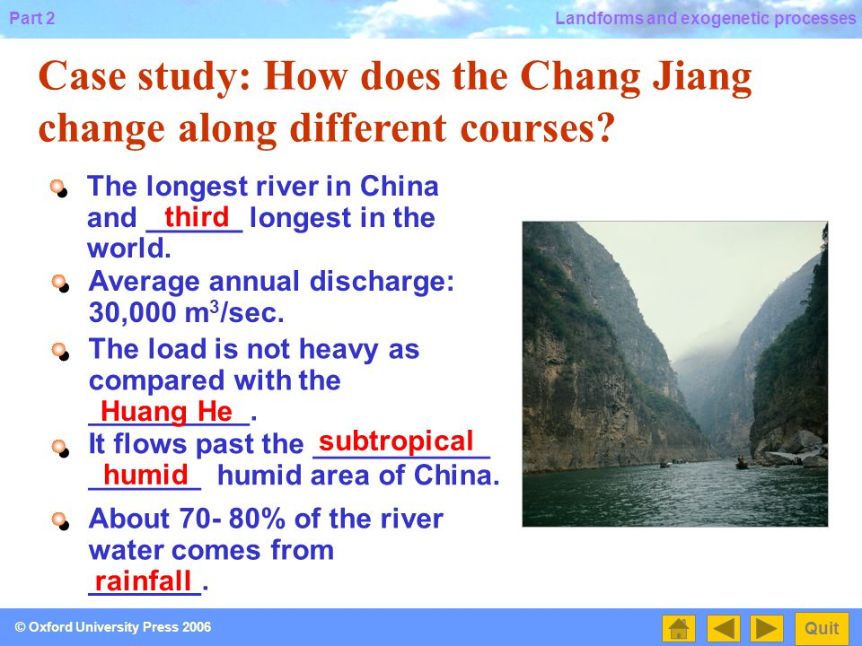 Do you know any characteristics of the Chang Jiang