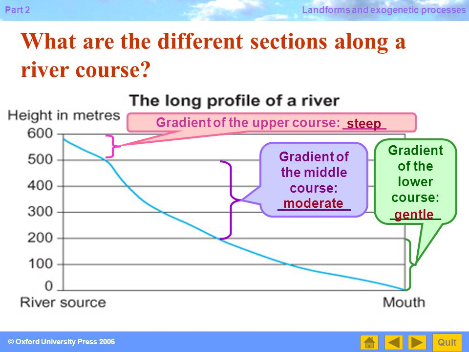 What are the different sections along a river course