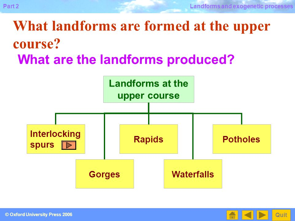 Landforms at the upper course