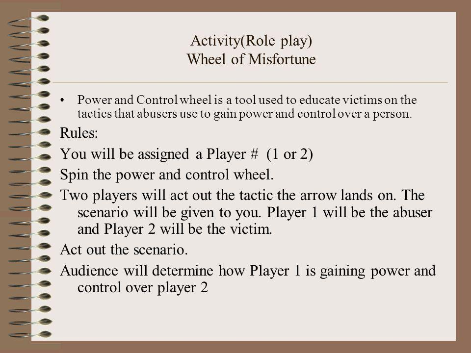 Activity(Role play) Wheel of Misfortune