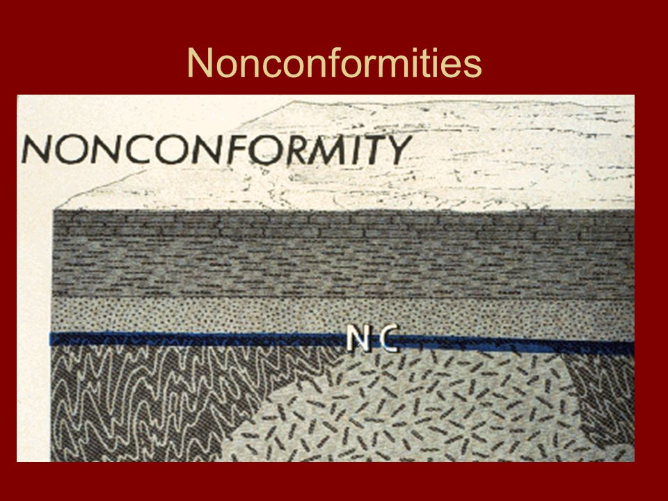 Nonconformities