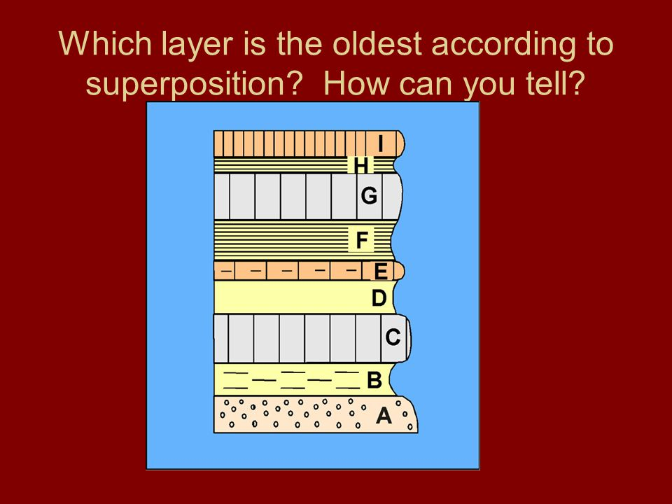 Which layer is the oldest according to superposition How can you tell