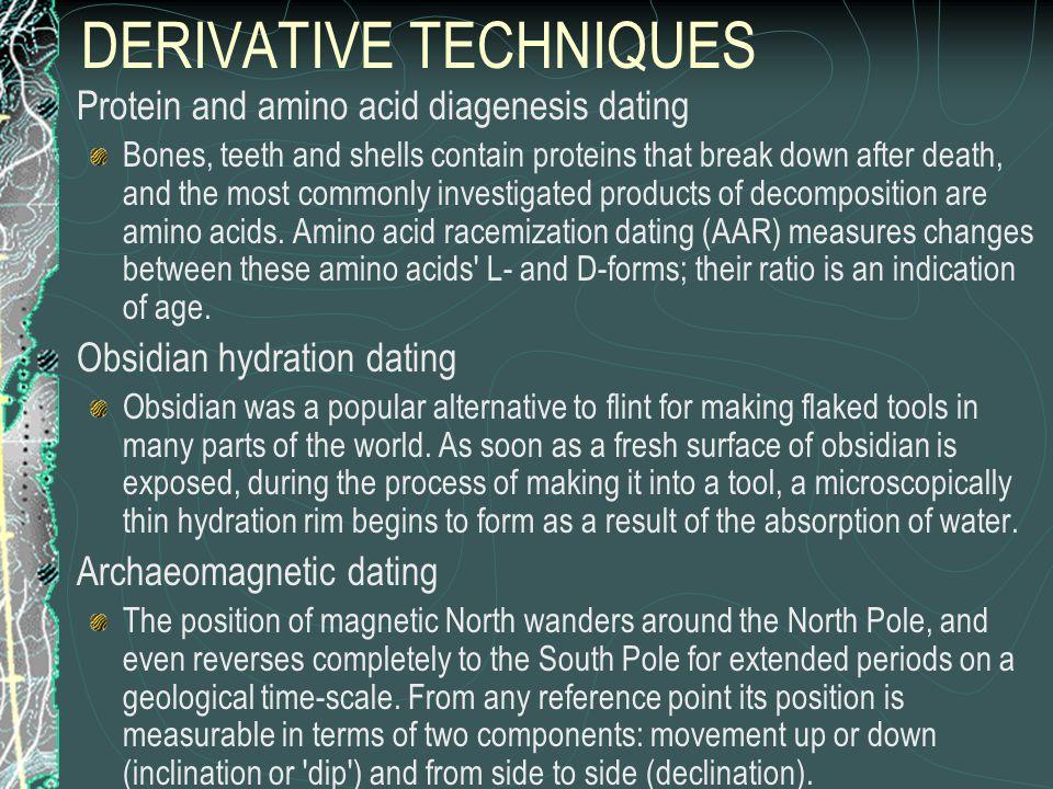 DERIVATIVE TECHNIQUES