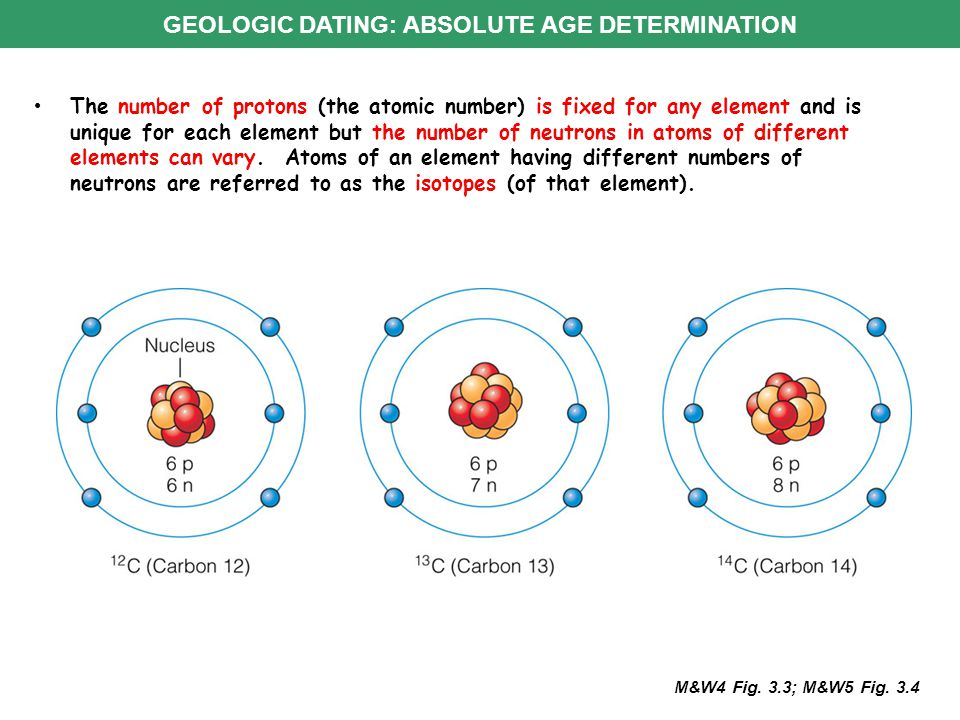 GEOLOGIC DATING: ABSOLUTE AGE DETERMINATION