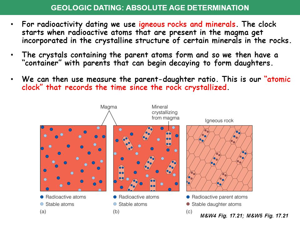geologic time absolute dating 3 geologic time so what does absolute dating tell us about the earth's age it is a very, very old place 4,600,000,000 years old geologic time geologic spiral.