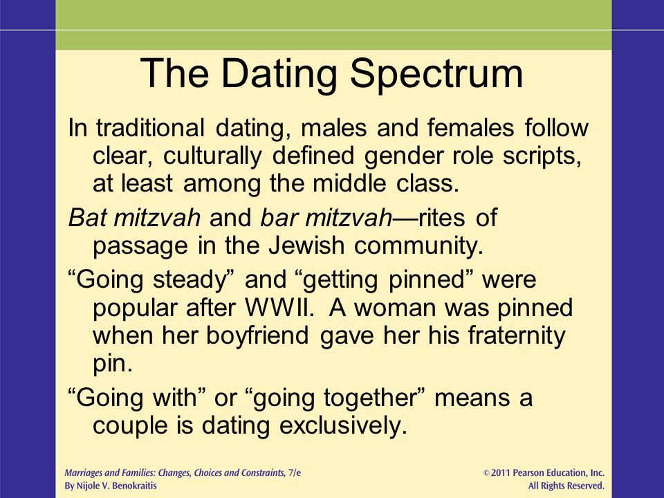 The Dating Spectrum In traditional dating, males and females follow clear, culturally defined gender role scripts, at least among the middle class.