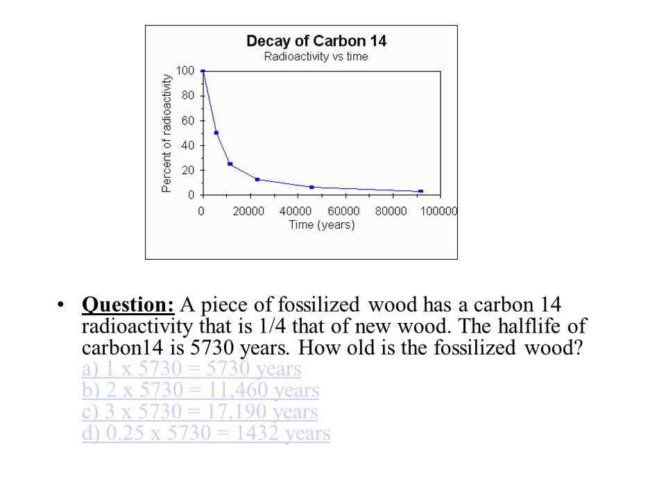 Question: A piece of fossilized wood has a carbon 14 radioactivity that is 1/4 that of new wood.