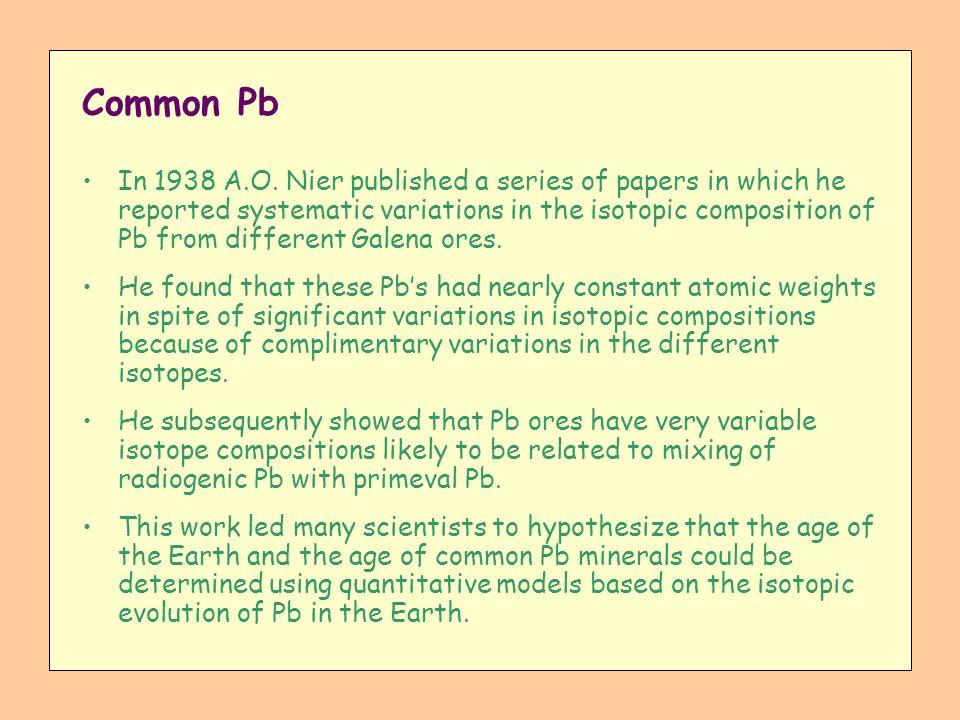 Common Pb