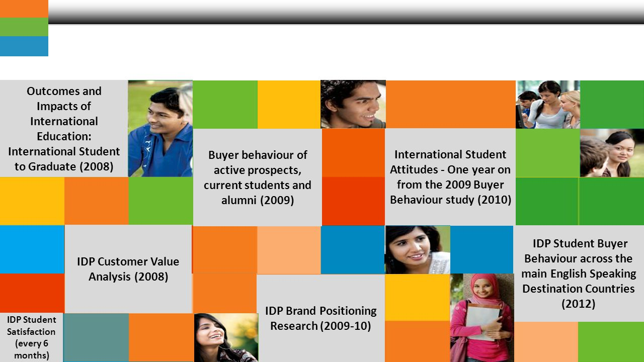 IDP's journey to understand the student experience