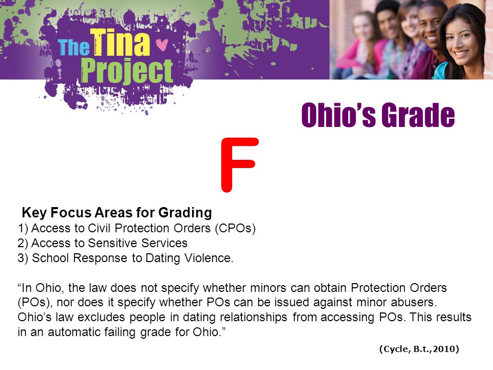 F Ohio's Grade Key Focus Areas for Grading