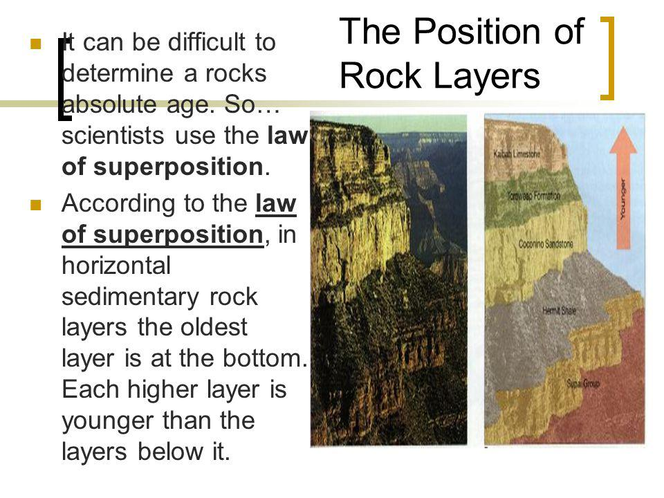 The Position of Rock Layers