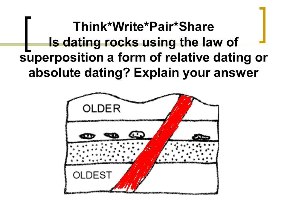Think*Write*Pair*Share Is dating rocks using the law of superposition a form of relative dating or absolute dating.