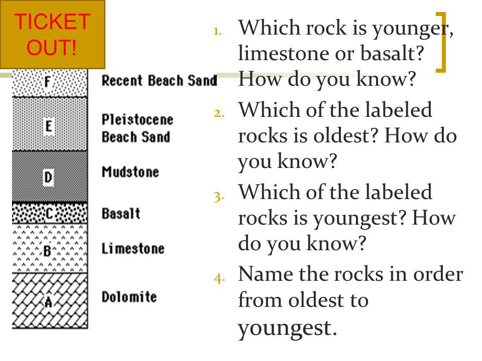 TICKET OUT! Which rock is younger, limestone or basalt How do you know Which of the labeled rocks is oldest How do you know