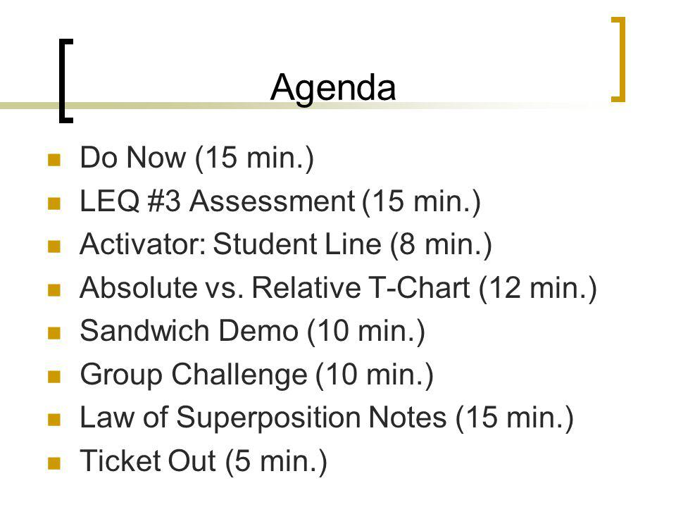 Agenda Do Now (15 min.) LEQ #3 Assessment (15 min.)