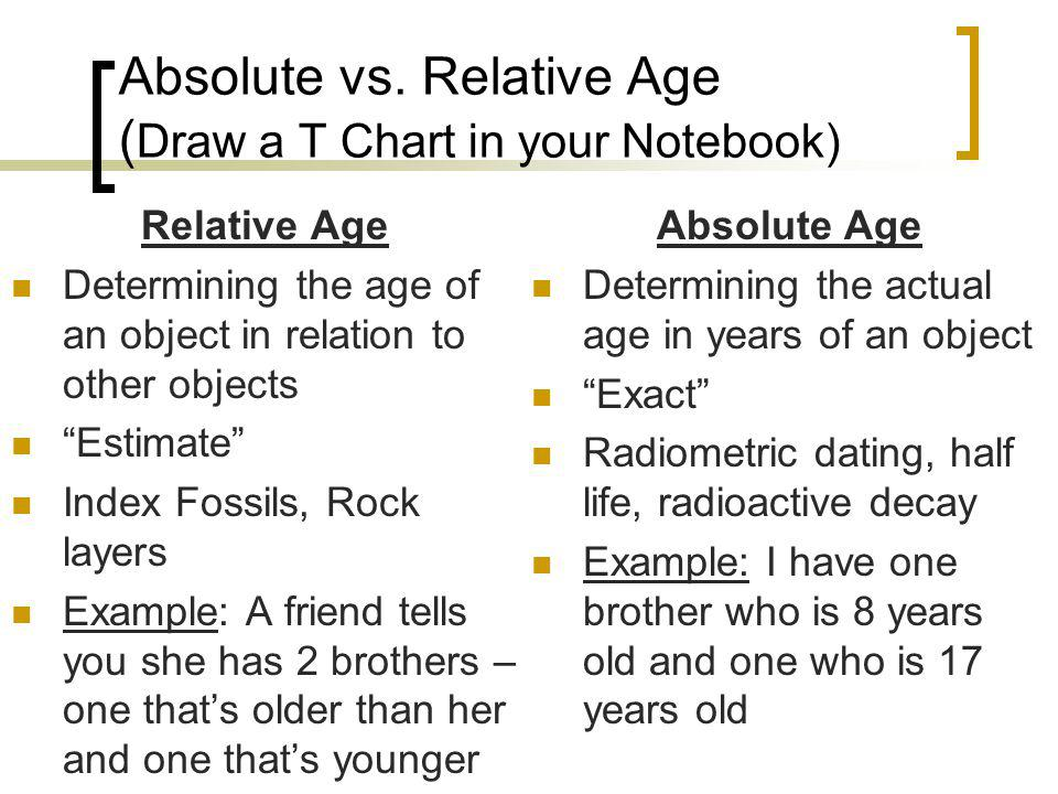 explain the difference between relative Relative age allows scientists to know whether something is older or younger than something else, while absolute age means that scientists know the exact number in years that have passed.