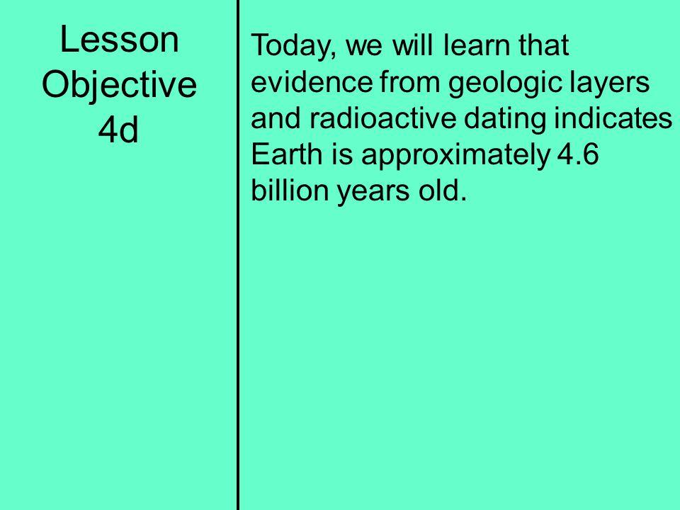 Lesson Objective 4d.