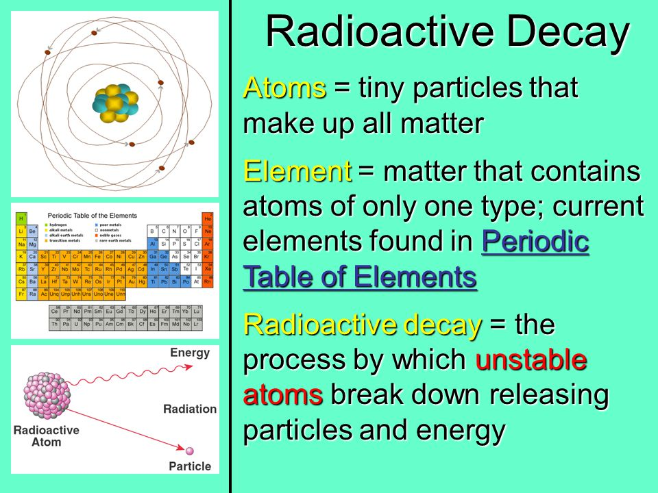 Radioactive Decay Atoms = tiny particles that make up all matter