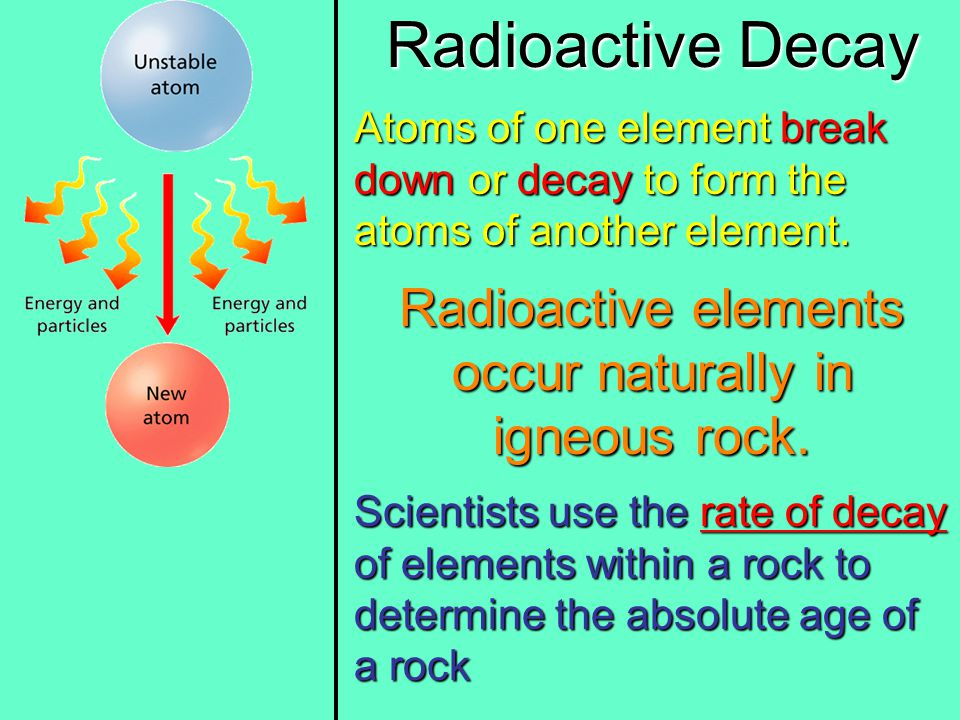 Radioactive elements occur naturally in igneous rock.