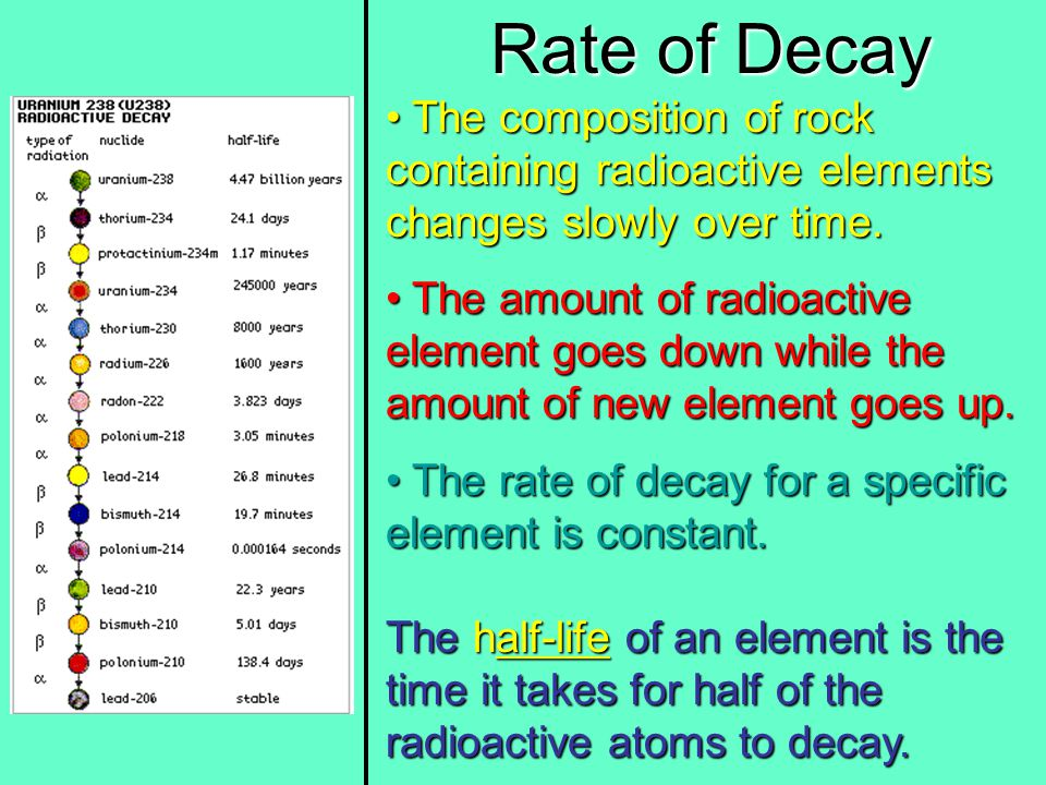 Rate of Decay The composition of rock containing radioactive elements changes slowly over time.