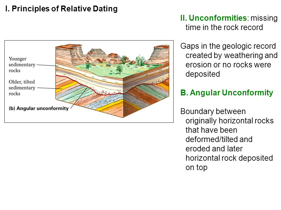 geologic dating principles • dating of geologic events • geologic principles used in relative dating • fossils for dating and correlation • radiometric other types of numerical dating.