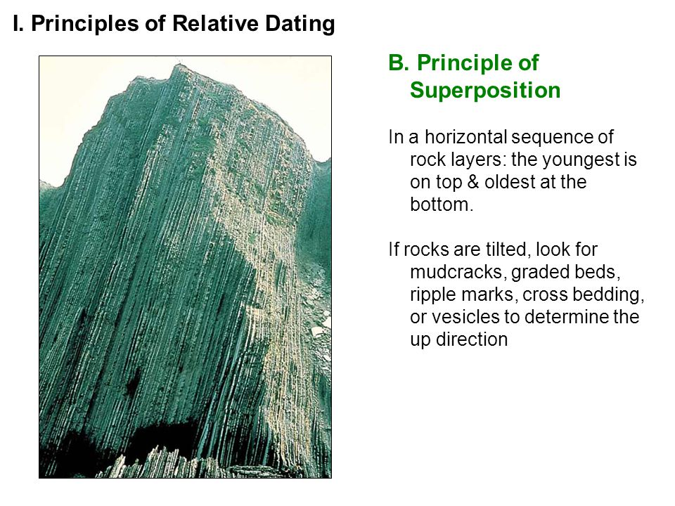 What is the definition of relative dating quizlet