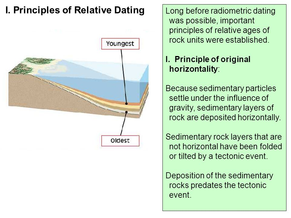Radioactive dating relative dating A&H Party Rentals Inc