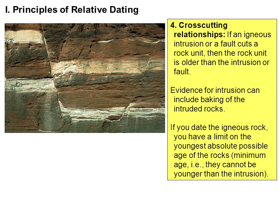 relative dating laws and principles