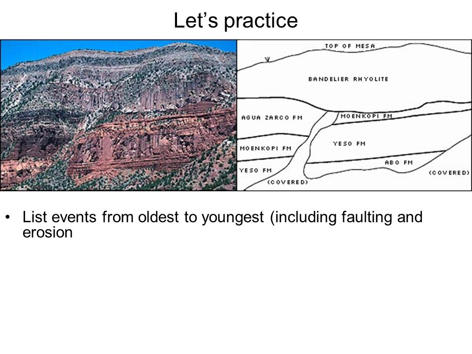Let's practice List events from oldest to youngest (including faulting and erosion