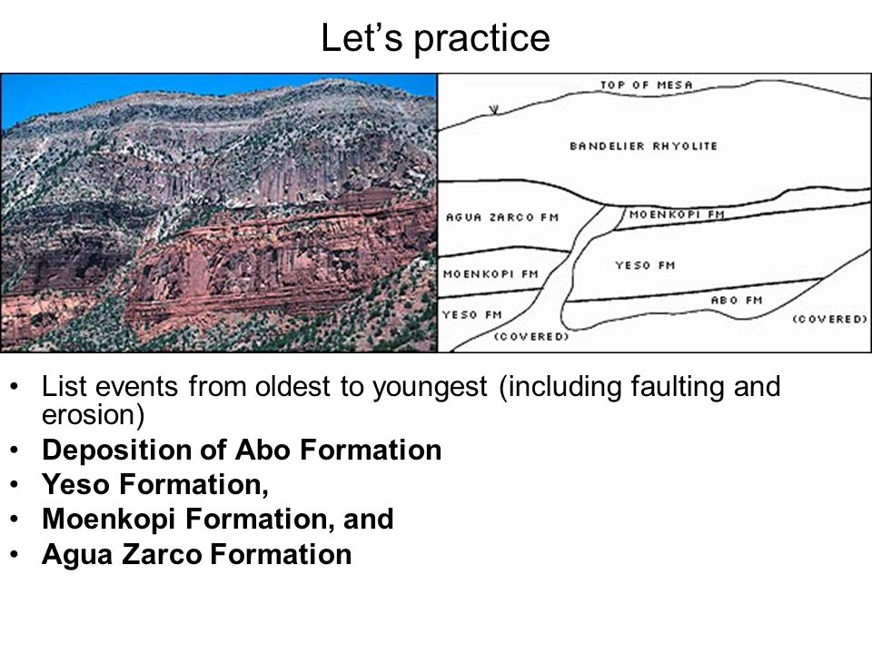 Let's practice List events from oldest to youngest (including faulting and erosion) Deposition of Abo Formation.